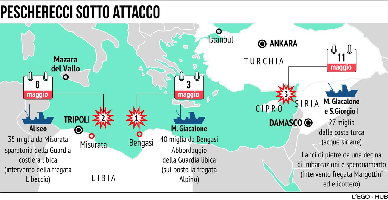 Pescherecci italiani sotto attacco: i casi degli ultimi giorni