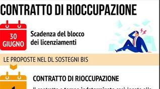 Dl Sostegni bis, le proposte per evitare i licenziamenti dopo il 30 giugno