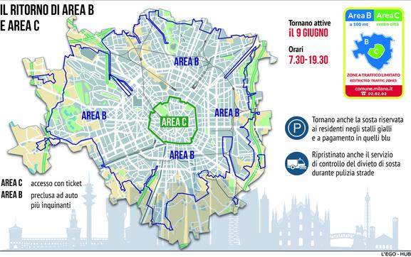 Milano, tornano Area B e Area C: ecco regole e divieti