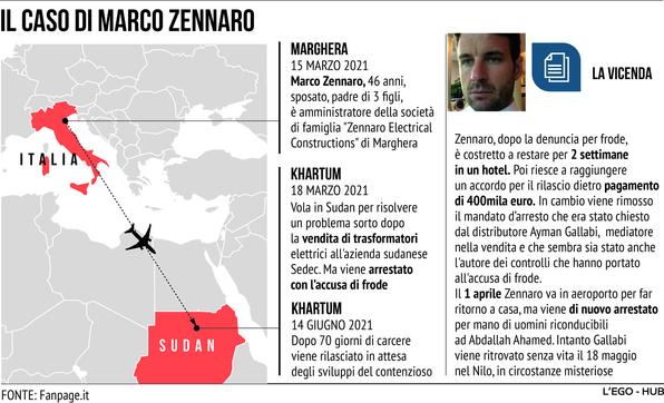 Il caso di Marco Zennaro, per due mesi in cella in Sudan
