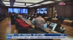 Breaking News delle 18.00 | Covid, 1.197 positivi, 28 vittime