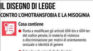Ddl Zan, ecco cosa prevede la legge contro l'omotransfobia e la misoginia