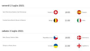 Euro 2020, il tabellone dei quarti di finale