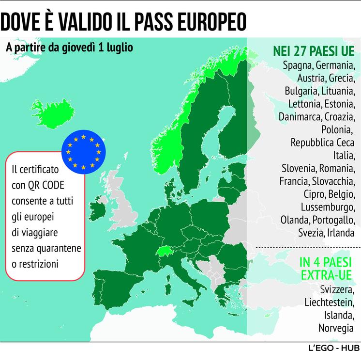Ecco dove è valido il Green Pass europeo