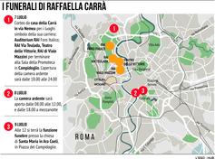 Raffaella Carrà: il corteo, la camera ardente e i funerali