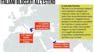 Covid, da Malta a Dubai: gli italiani bloccati all'estero