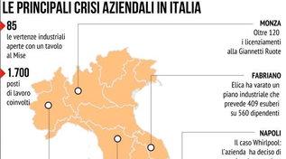 Le principali crisi aziendali in Italia