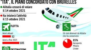 Nuova Alitalia, il piano concordato con la commissione Ue