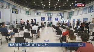 Breaking News delle 21.30 |  Tasso di positività al 3,5%