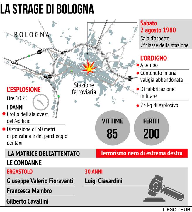Quarantuno anni fa, la strage di Bologna
