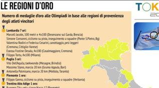 Italia, tutti gli ori Regione per Regione