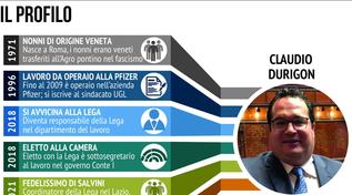 Chi è Claudio Durigon, il leghista fedelissimo a Matteo Salvini