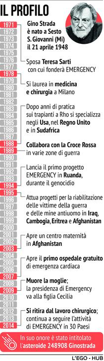 La storia di Gino Strada e della sua creatura Emergency
