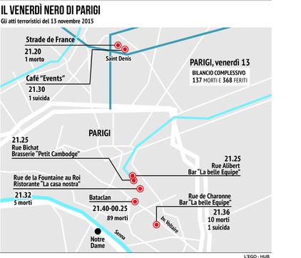 Gli attentati a Parigi il 13 novembre 2015: 137 morti in 7 attacchi