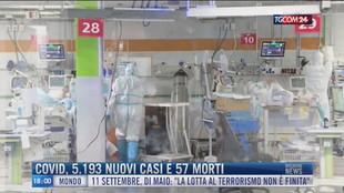 Breaking News delle 18.00 | Covid, 5.193 nuovi casi e 57 morti