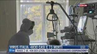 Breaking News delle 17.00 | Virus Italia: 4830 casi e 73 morti