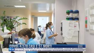 Breaking News delle 18.00 | Covid: 4.579 casi e 51 morti