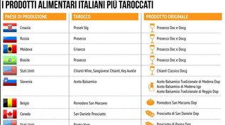 I prodotti alimentari italiani più taroccati