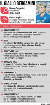 Denis Bergamini, il giallo del calciatore del Cosenza morto nel 1989