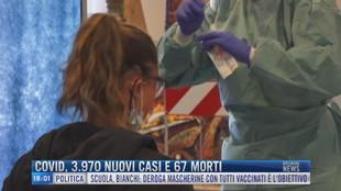 Breaking News delle 18.00 | Covid, 3.970 nuovi casi e 67 morti