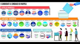 La sfida a Napoli per scegliere il nuovo sindaco