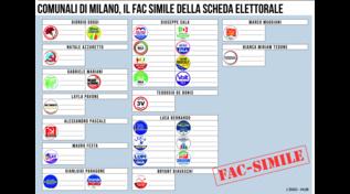 Elezioni comunali a Milano, il fac simile della scheda elettorale