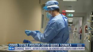 Breaking News delle 18.00 | Covid: totale positivi sotto quota 100mila