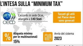 Minimum tax, c'è l'accordo tra 136 Paesi in sede Ocse