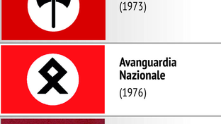 Movimenti sciolti per fascismo: i precedenti