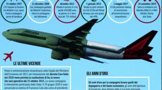 Addio Alitalia: la storia in sintesi della compagnia di bandiera italiana
