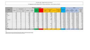 Covid, 2.437 nuovi casi su 381.051 tamponi e altri 24 decessi