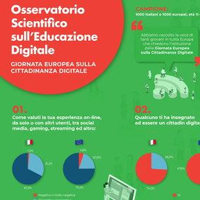 Generazione Z e web:i ragazzi italiani non sono cittadini digitali consapevoli