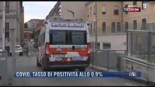 Breaking News delle 21.30 | Covid, tasso di positività allo 0,9%
